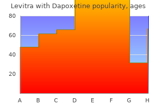 order levitra with dapoxetine 40/60mg otc