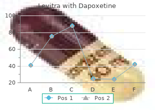discount levitra with dapoxetine 40/60mg mastercard