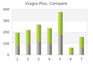 generic 400mg viagra plus with amex