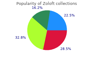 generic zoloft 100 mg without a prescription