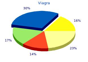 buy 75mg viagra visa