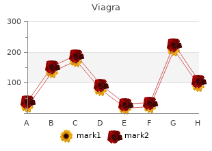 purchase viagra 75mg