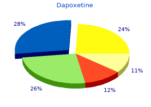 discount dapoxetine 90mg mastercard