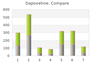 purchase 30 mg dapoxetine otc