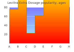 levitra extra dosage 40 mg for sale