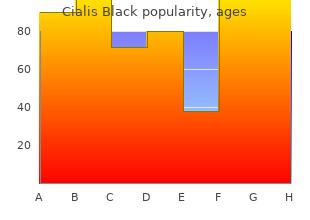 order cialis black 800 mg with visa