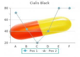 order cialis black 800 mg on-line