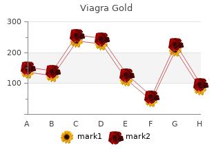 viagra gold 800mg amex