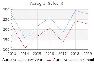 cheap 100 mg aurogra free shipping