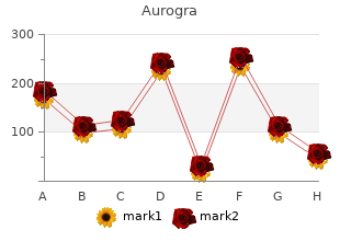 discount aurogra 100 mg free shipping