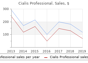 proven cialis professional 40mg
