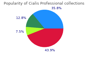 purchase cialis professional 20 mg on line