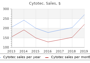 cheap 200mcg cytotec free shipping