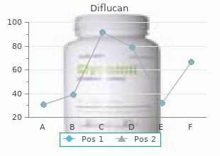 buy generic diflucan 50mg on line