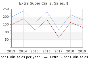 buy extra super cialis 100mg low price