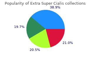 order 100mg extra super cialis