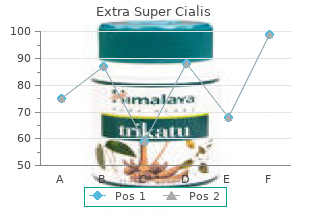 extra super cialis 100 mg free shipping