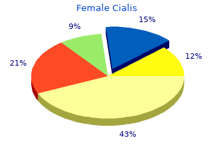 discount female cialis 10mg on-line