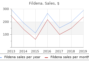 cheap 25mg fildena fast delivery