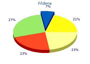 order fildena 150mg visa