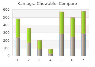 cheap kamagra chewable 100 mg on-line