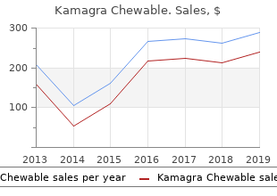 buy kamagra chewable 100mg with mastercard