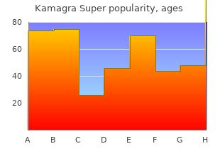 160 mg kamagra super mastercard