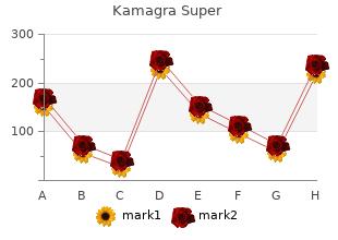 160mg kamagra super fast delivery
