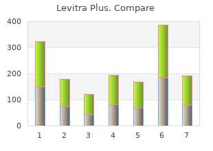 order 400 mg levitra plus overnight delivery