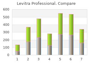 levitra professional 20mg mastercard