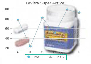 levitra super active 20mg fast delivery