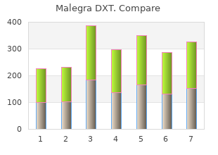 malegra dxt 130 mg with amex