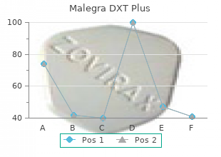cheap 160 mg malegra dxt plus overnight delivery
