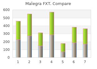 generic 140 mg malegra fxt with amex