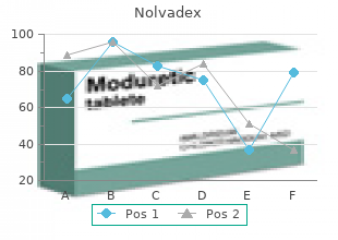 generic nolvadex 20 mg line
