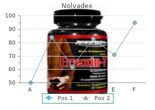 effective nolvadex 10mg