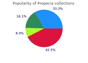 generic propecia 1mg free shipping