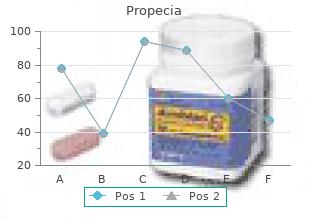 order propecia 5mg