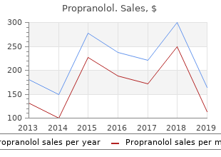 propranolol 80 mg visa