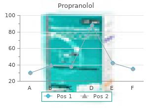 cheap propranolol 40mg on line