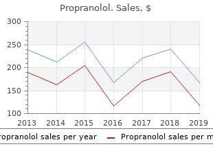 generic propranolol 80 mg without a prescription