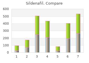 proven sildenafil 75 mg