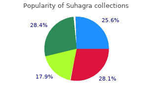 order suhagra 100 mg with visa