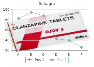 suhagra 100mg without prescription