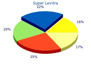 cheap super levitra 80 mg amex