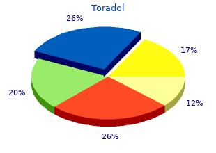 discount toradol 10mg otc