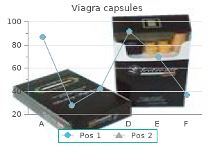 generic viagra capsules 100mg free shipping