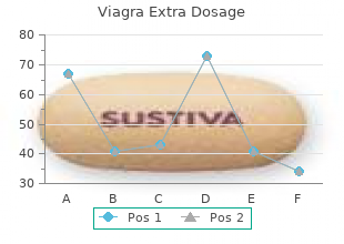 buy viagra extra dosage 130mg low cost