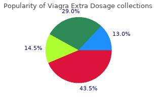 order viagra extra dosage 200mg on line