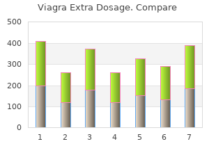 order viagra extra dosage 150 mg with mastercard